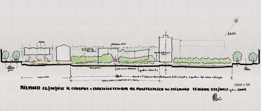 Un nuovo campus di Architettura per il Politecnico di Milano 1