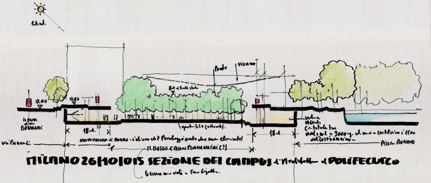 Un nuovo campus di Architettura per il Politecnico di Milano 3