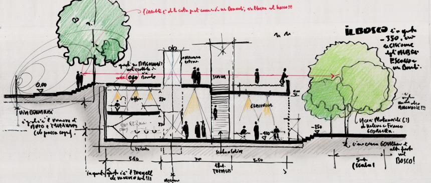 Un nuovo campus di Architettura per il Politecnico di Milano 2